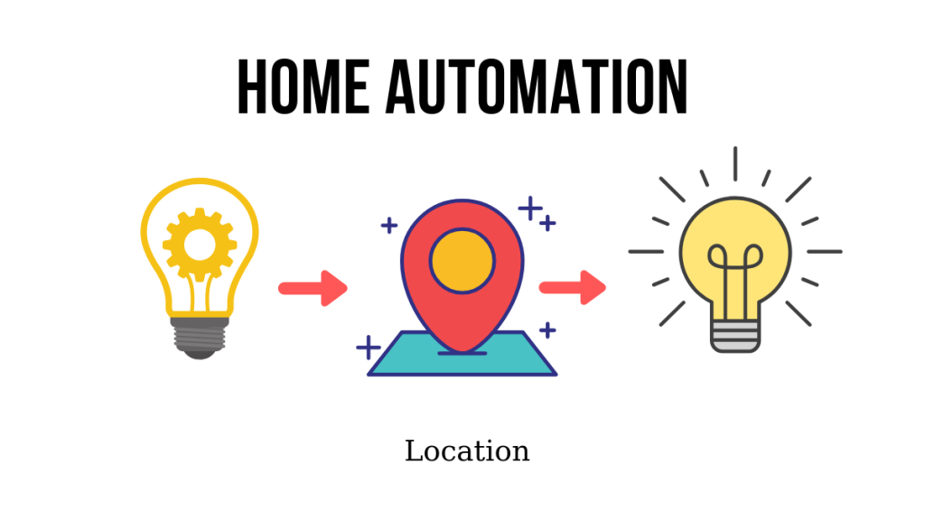 home-automation-apple-homekit-location