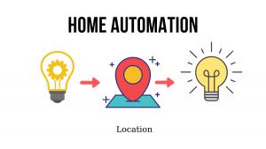 home-automation-apple-homekit-location