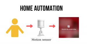 home-automation-apple-homekit1