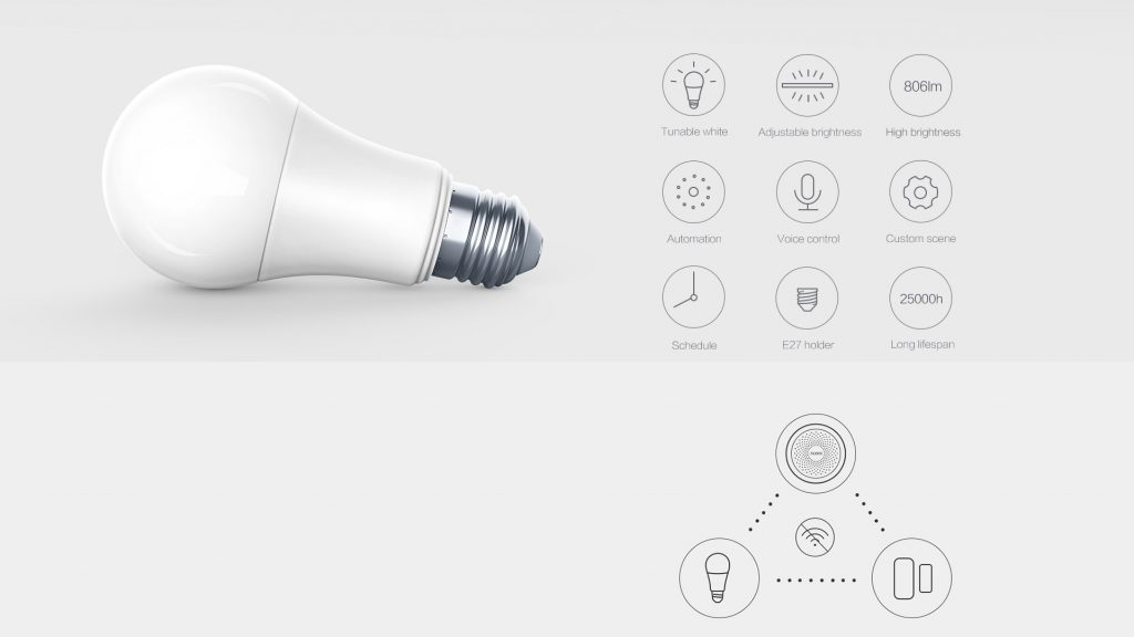 aqara-bulb-technical-1