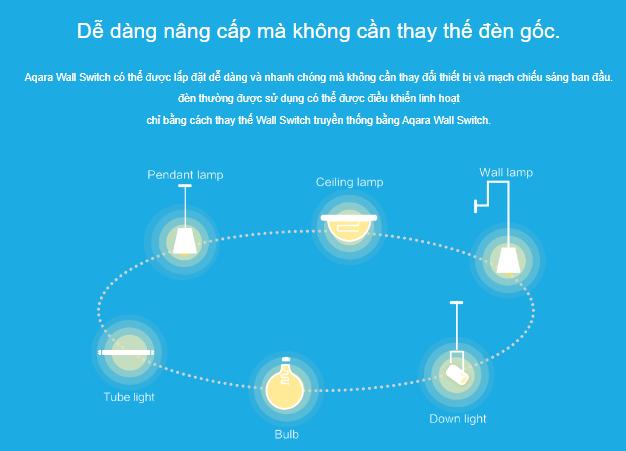 cong-tac-den-aqara-thong-minh12