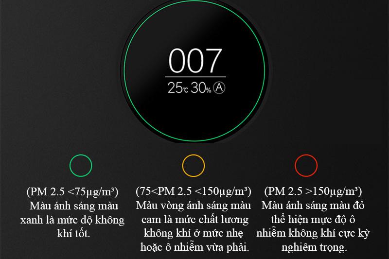may-loc-khong-khi-xiaomi-mi-pro-fjy4013gl-19