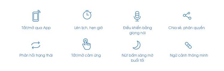 Gioi-thieu-cong-tac-thong-minh-lifesmart-120-switch