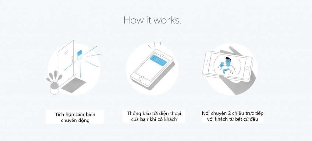 ring-video-how-it-work